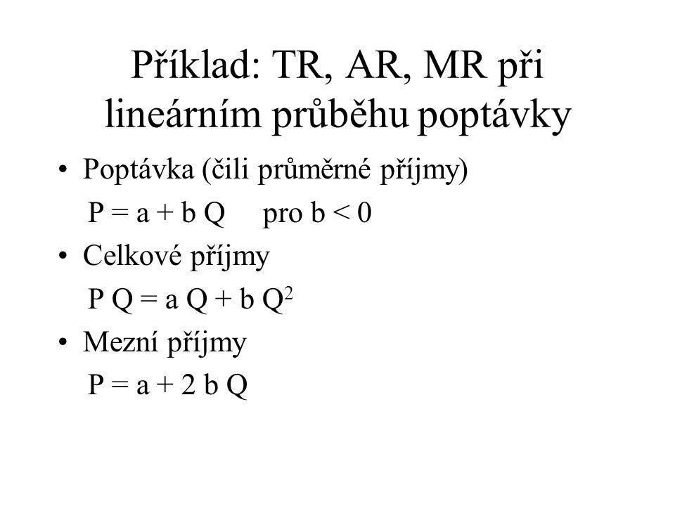 Příklad: TR, AR, MR při lineárním průběhu poptávky