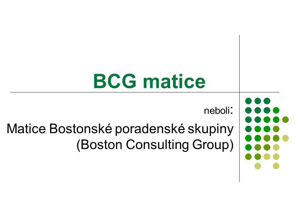 neboli: Matice Bostonské poradenské skupiny (Boston Consulting Group)