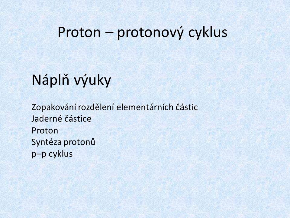 Proton – protonový cyklus