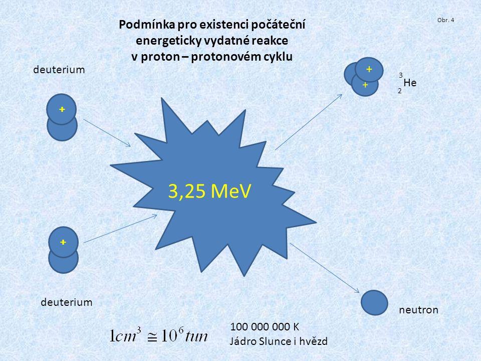 3,25 MeV Podmínka pro existenci počáteční energeticky vydatné reakce