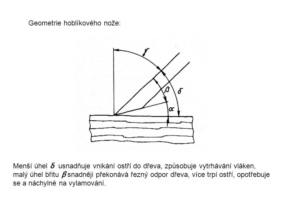 Geometrie hoblíkového nože: