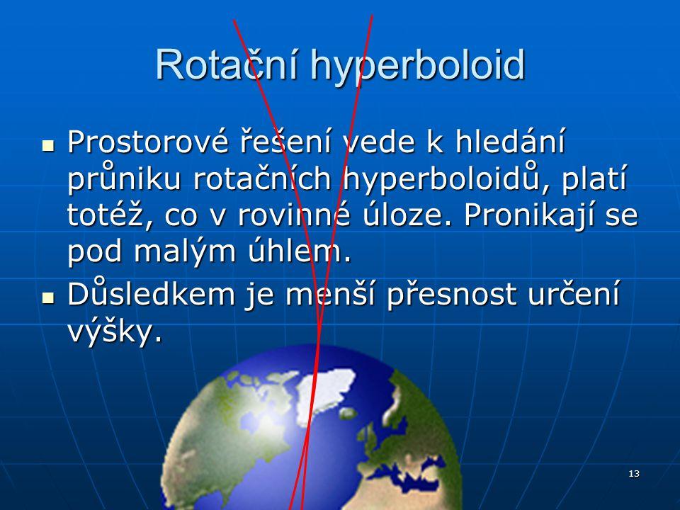 Rotační hyperboloid Prostorové řešení vede k hledání průniku rotačních hyperboloidů, platí totéž, co v rovinné úloze. Pronikají se pod malým úhlem.