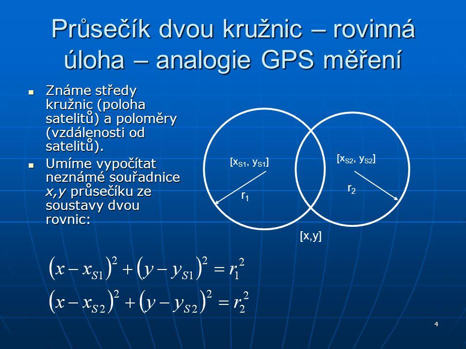 Průsečík dvou kružnic – rovinná úloha – analogie GPS měření