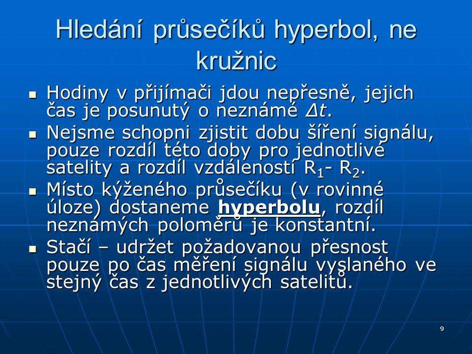 Hledání průsečíků hyperbol, ne kružnic