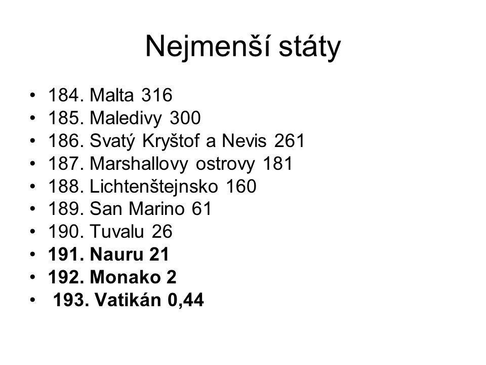 Nejmenší státy 184. Malta 316 185. Maledivy 300