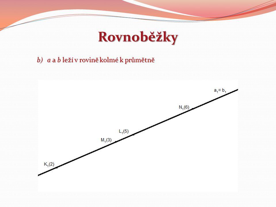 Rovnoběžky a a b leží v rovině kolmé k průmětně