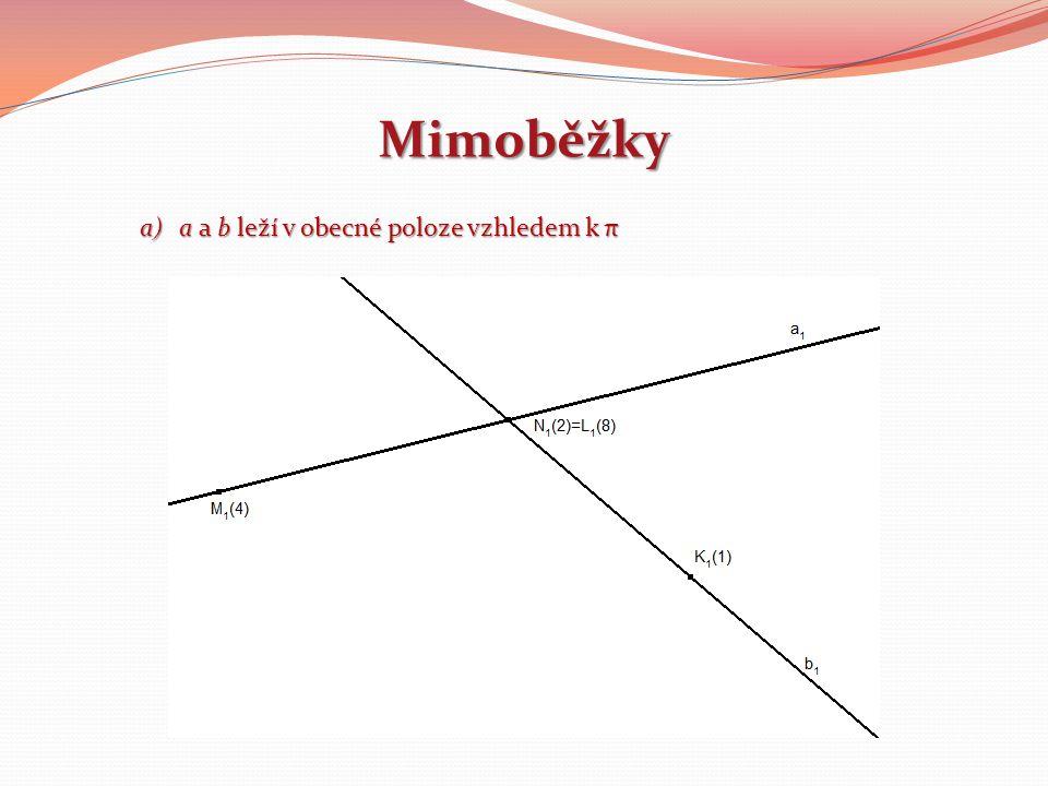Mimoběžky a a b leží v obecné poloze vzhledem k π