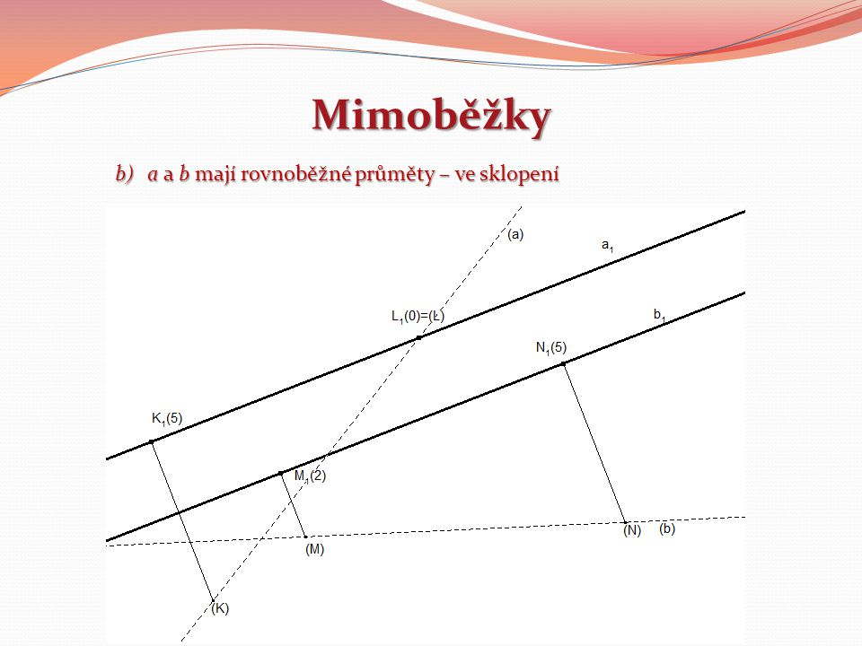 Mimoběžky a a b mají rovnoběžné průměty – ve sklopení