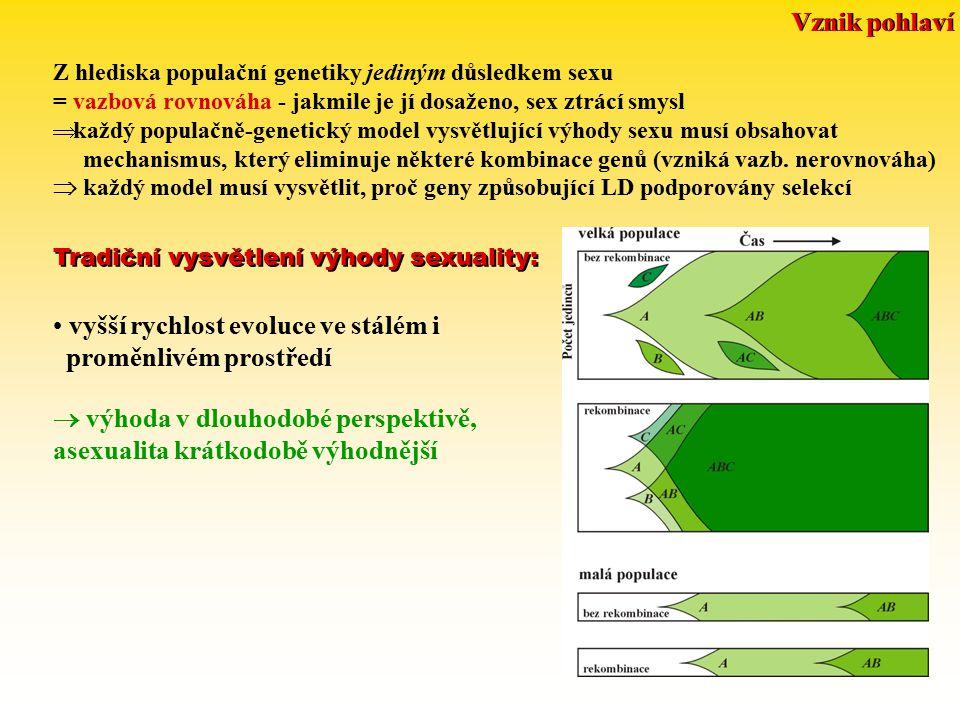 vyšší rychlost evoluce ve stálém i proměnlivém prostředí