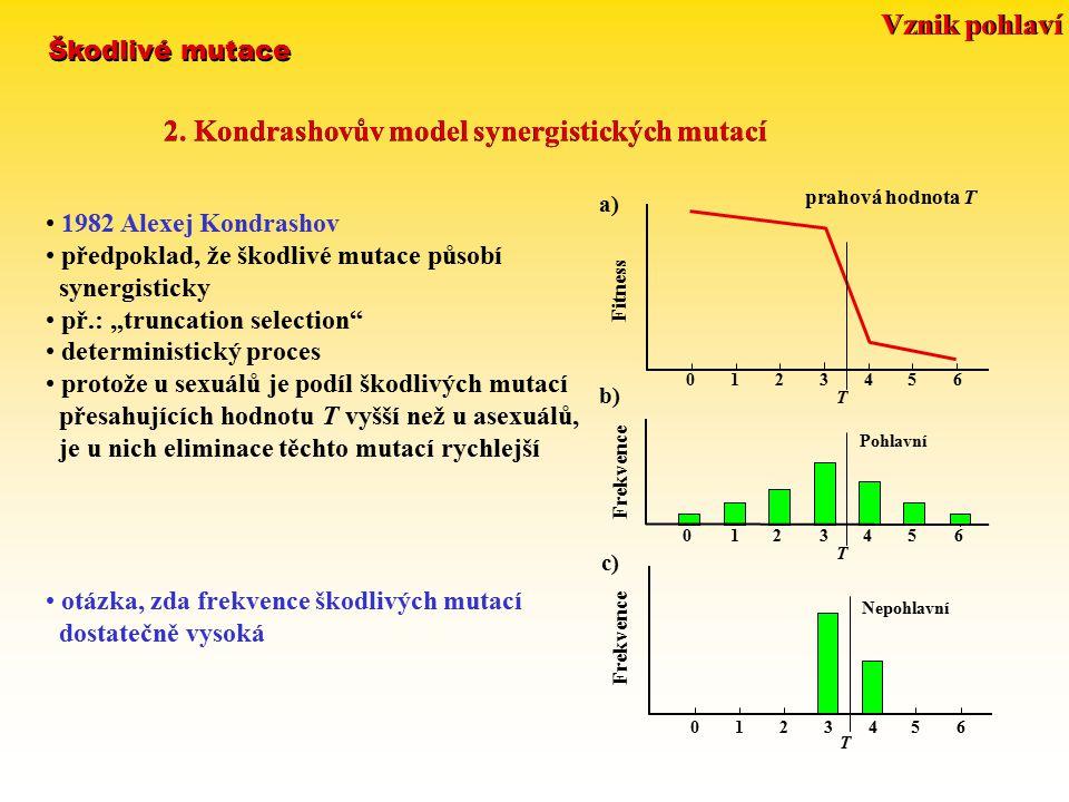 2. Kondrashovův model synergistických mutací