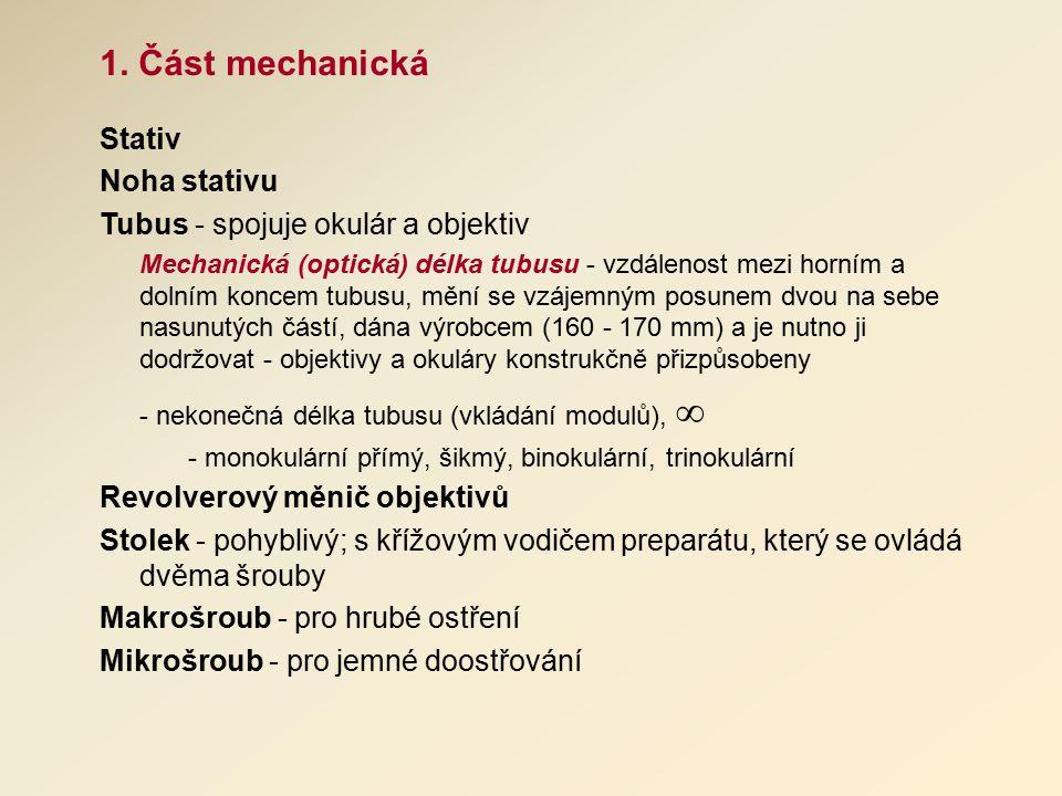 1. Část mechanická Stativ Noha stativu