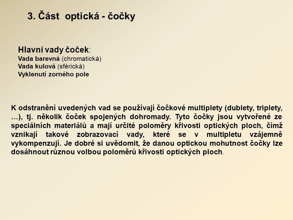 3. Část optická - čočky Hlavní vady čoček: