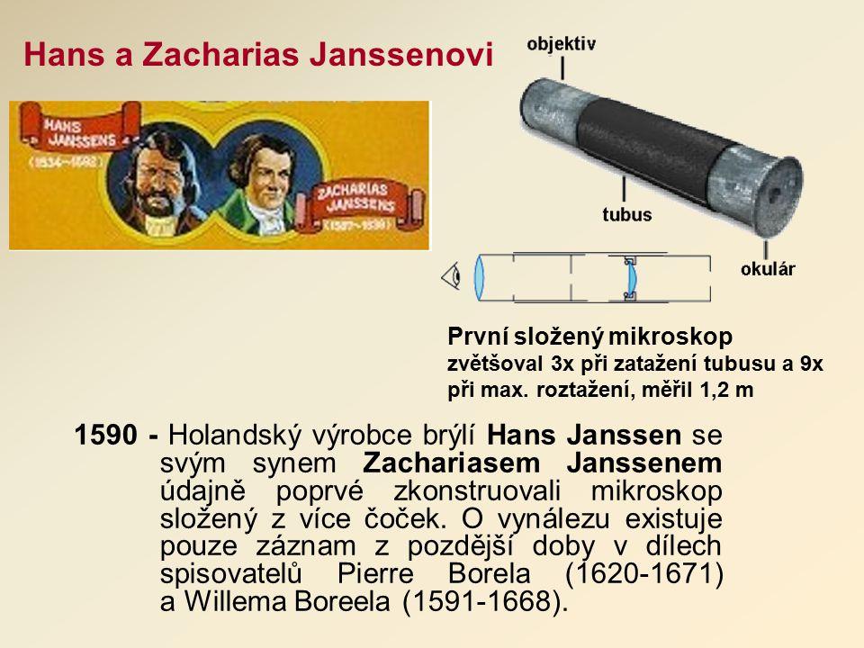 Hans a Zacharias Janssenovi