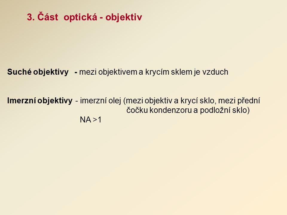 3. Část optická - objektiv