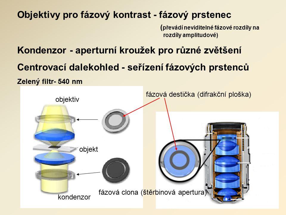 Kondenzor - aperturní kroužek pro různé zvětšení