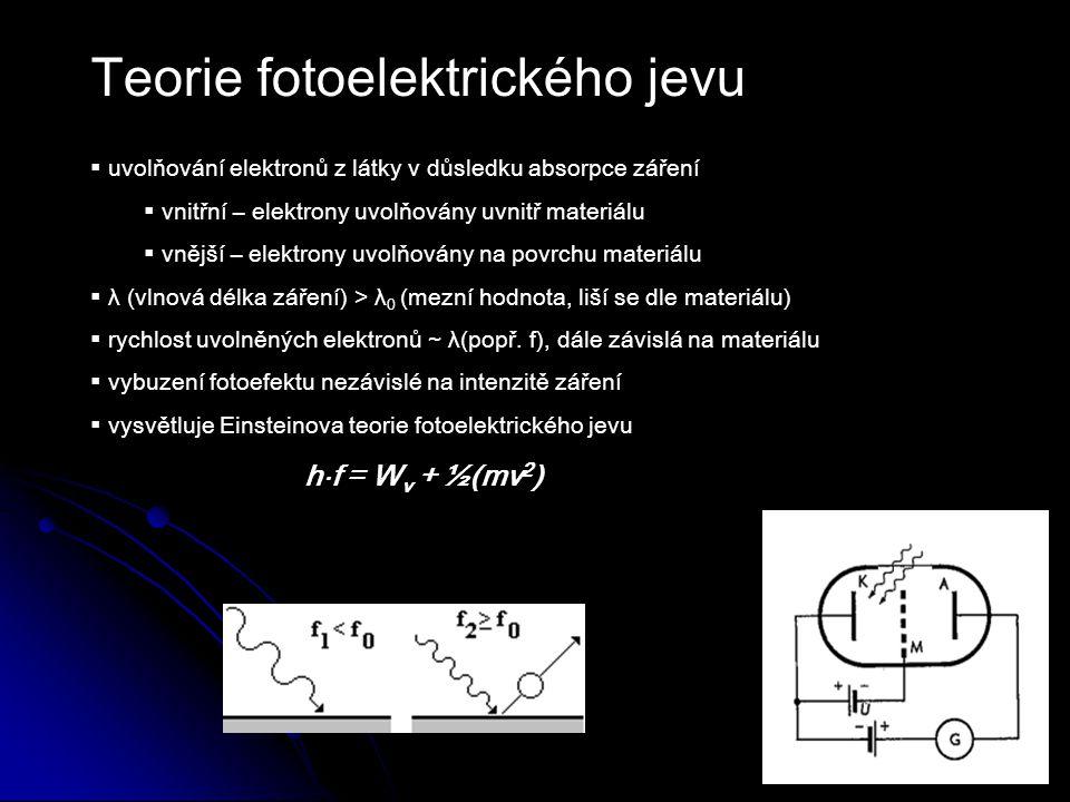 Teorie fotoelektrického jevu