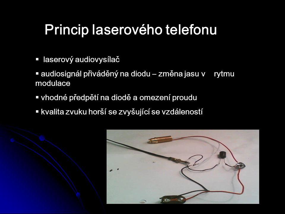 Princip laserového telefonu