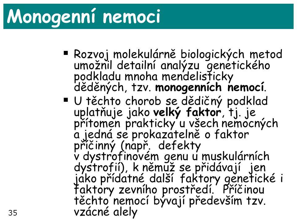 Monogenní nemoci