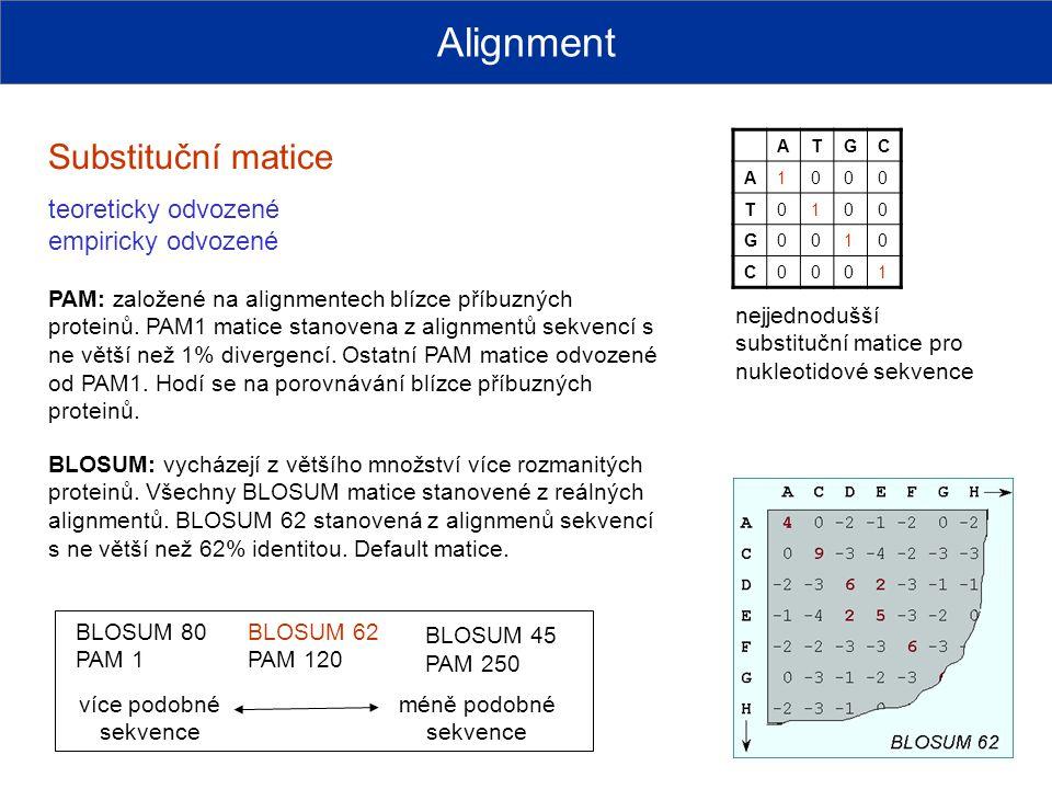 Alignment Substituční matice teoreticky odvozené empiricky odvozené