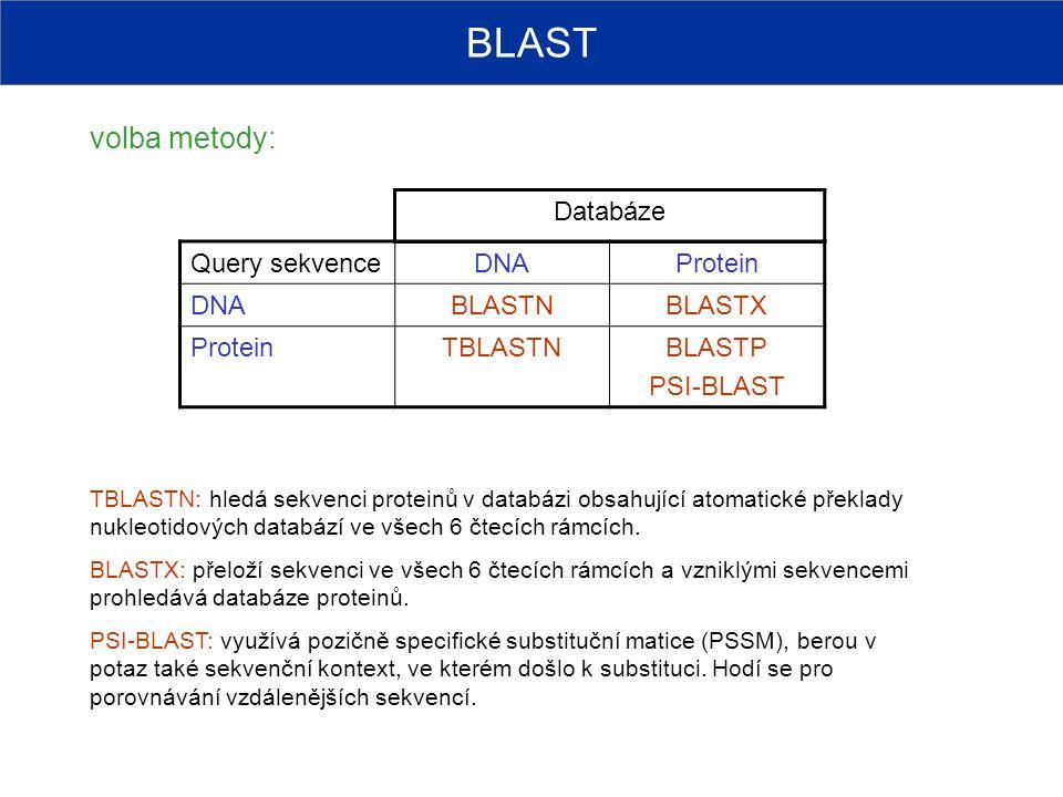 BLAST volba metody: Databáze Query sekvence DNA Protein BLASTN BLASTX