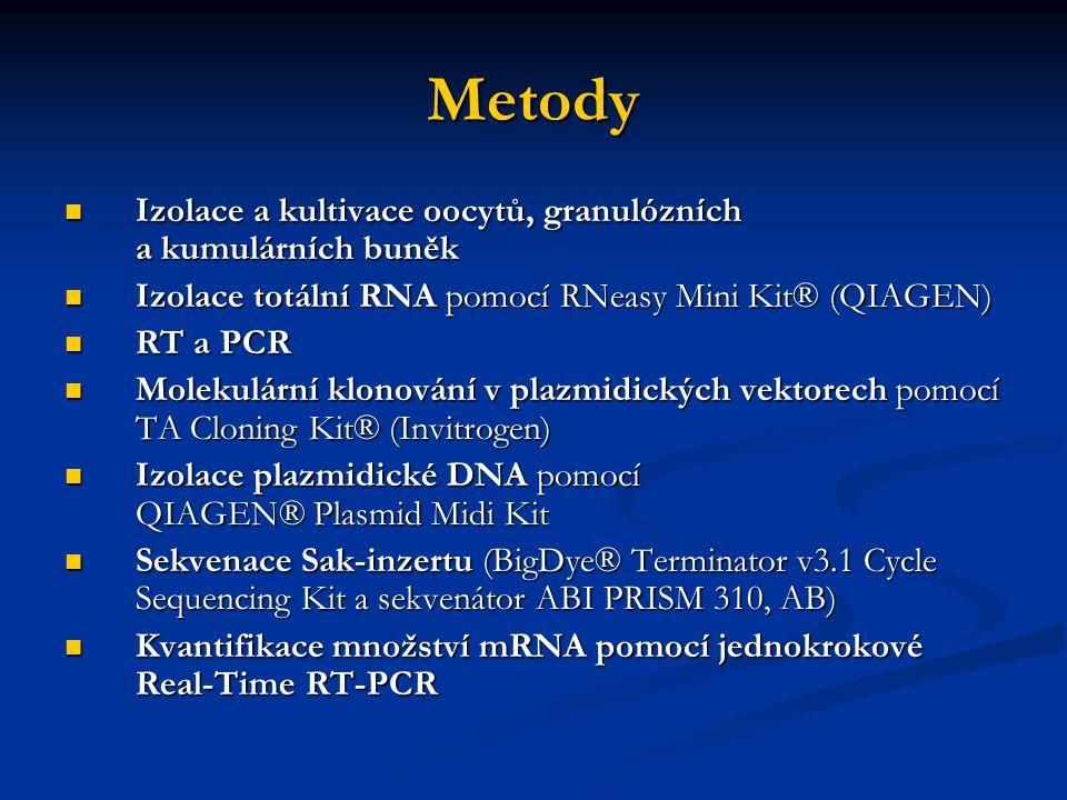 Metody Izolace a kultivace oocytů, granulózních a kumulárních buněk