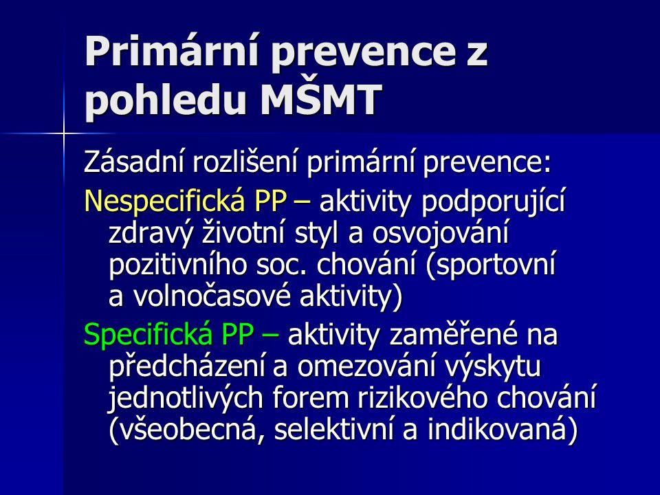 Primární prevence z pohledu MŠMT