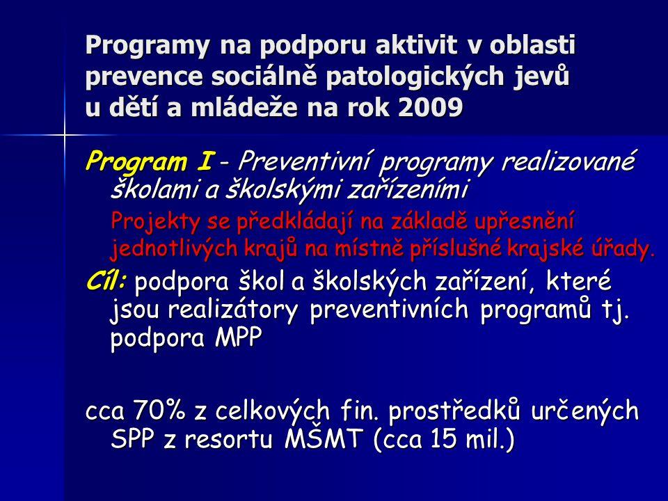 Programy na podporu aktivit v oblasti prevence sociálně patologických jevů u dětí a mládeže na rok 2009