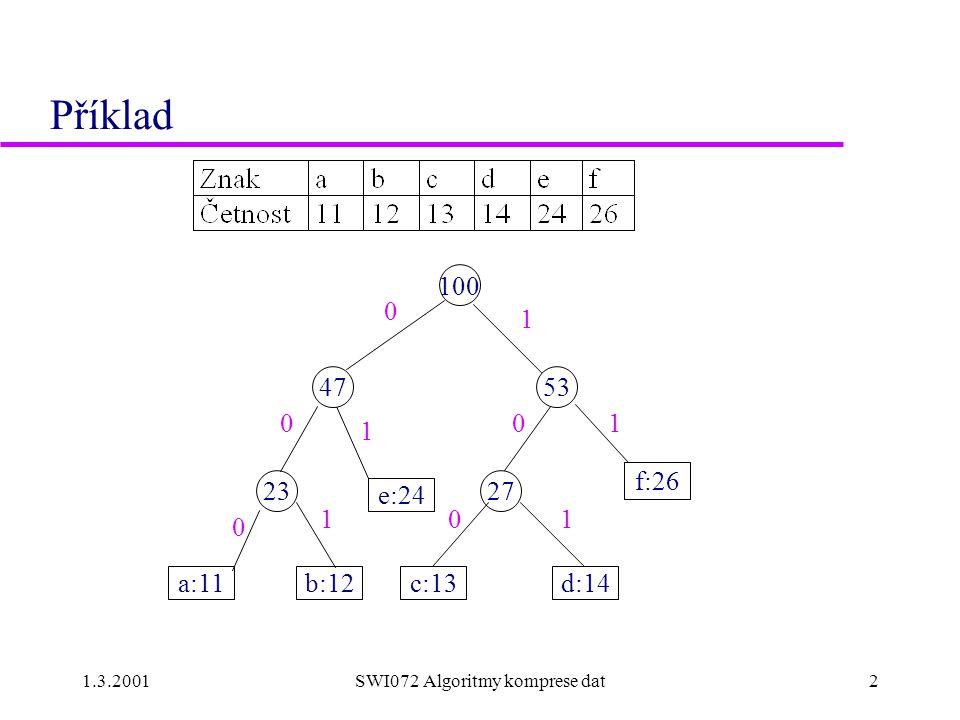 SWI072 Algoritmy komprese dat