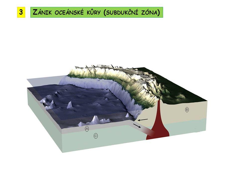 3 Zánik oceánské kůry (subdukční zóna)