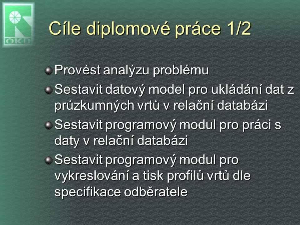 Cíle diplomové práce 1/2 Provést analýzu problému