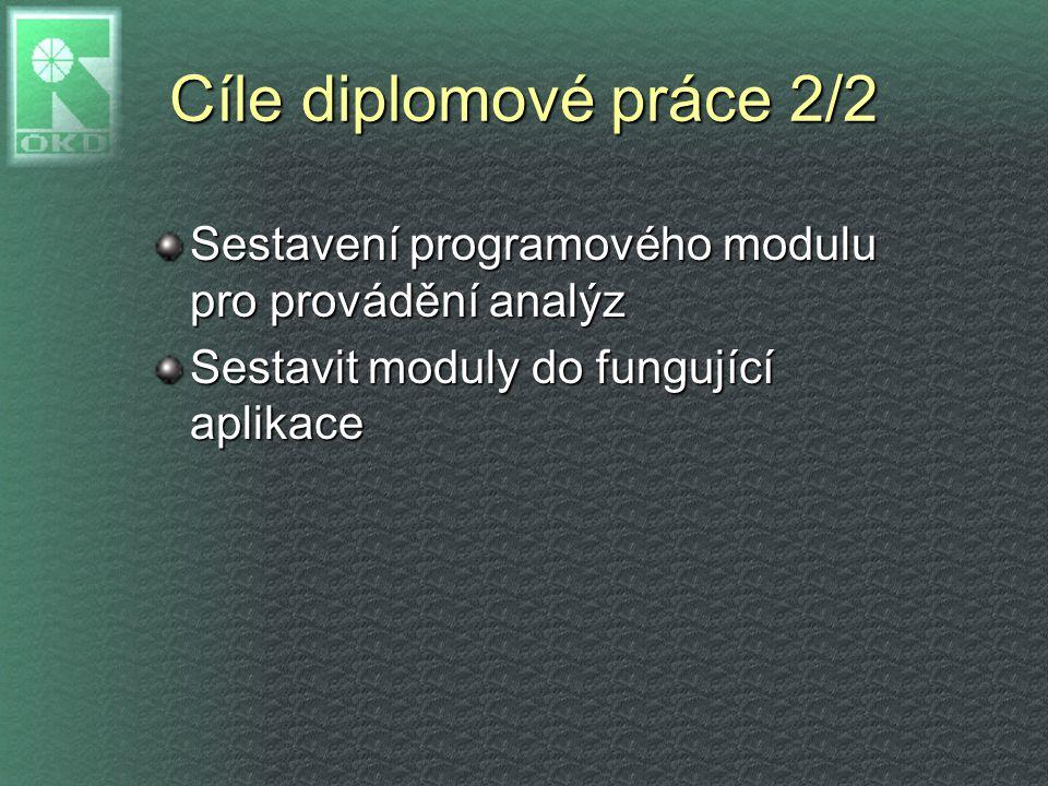 Cíle diplomové práce 2/2 Sestavení programového modulu pro provádění analýz.