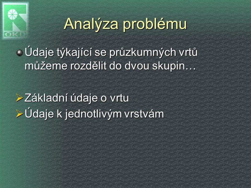 Analýza problému Údaje týkající se průzkumných vrtů můžeme rozdělit do dvou skupin… Základní údaje o vrtu.