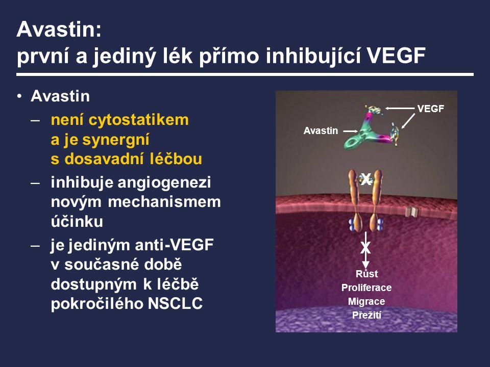 Avastin: první a jediný lék přímo inhibující VEGF