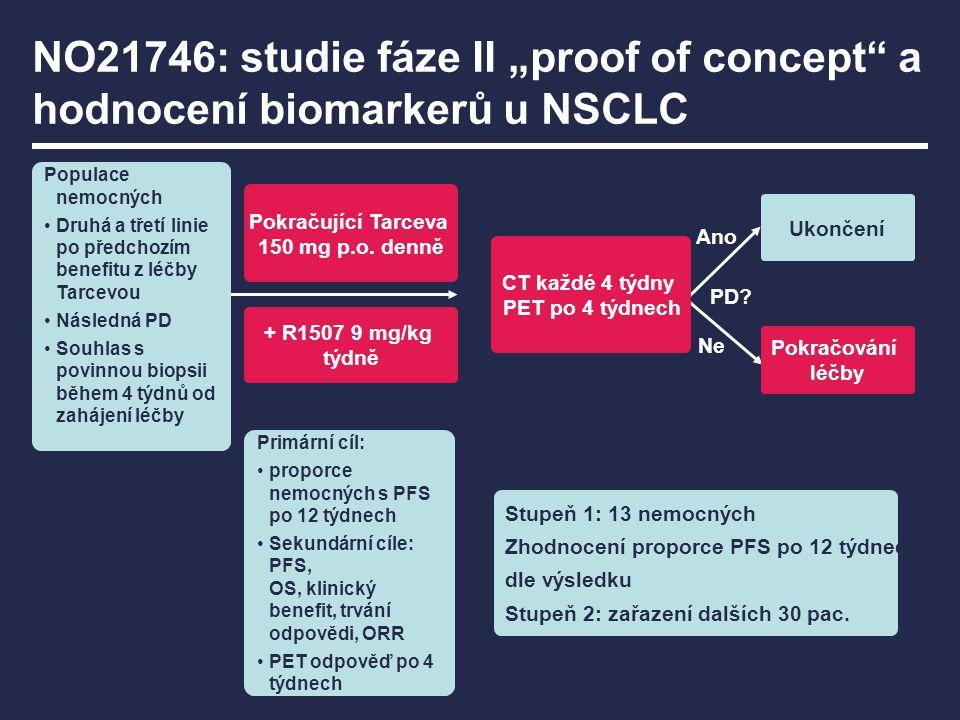"""NO21746: studie fáze II """"proof of concept a hodnocení biomarkerů u NSCLC"""