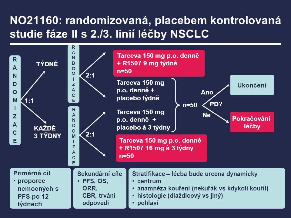 NO21160: randomizovaná, placebem kontrolovaná studie fáze II s 2. /3
