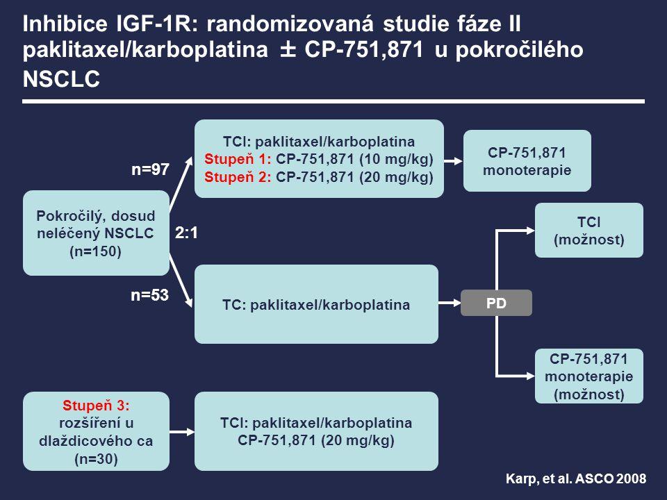 Inhibice IGF-1R: randomizovaná studie fáze II paklitaxel/karboplatina ± CP-751,871 u pokročilého NSCLC