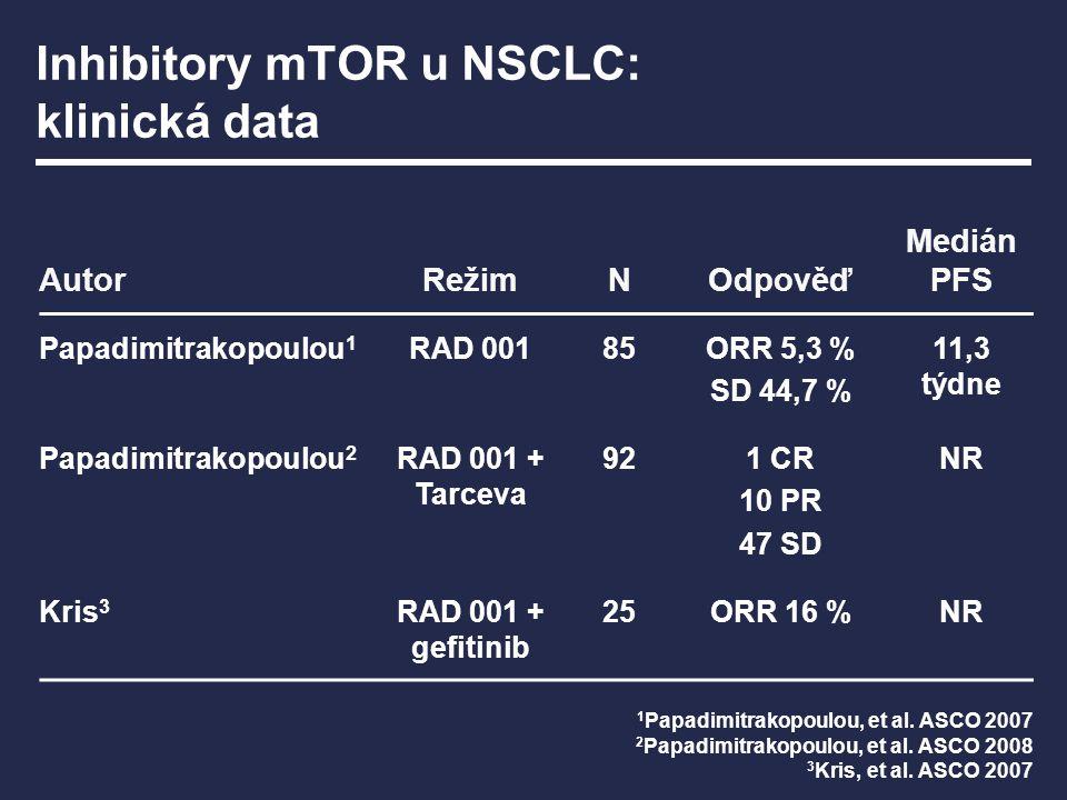 Inhibitory mTOR u NSCLC: klinická data
