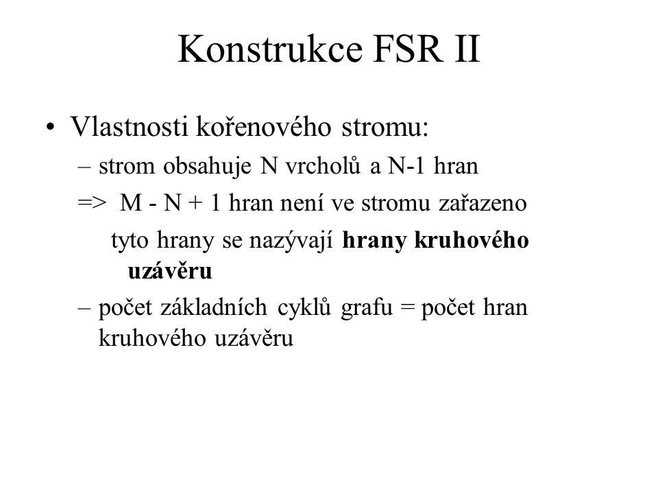 Konstrukce FSR II Vlastnosti kořenového stromu: