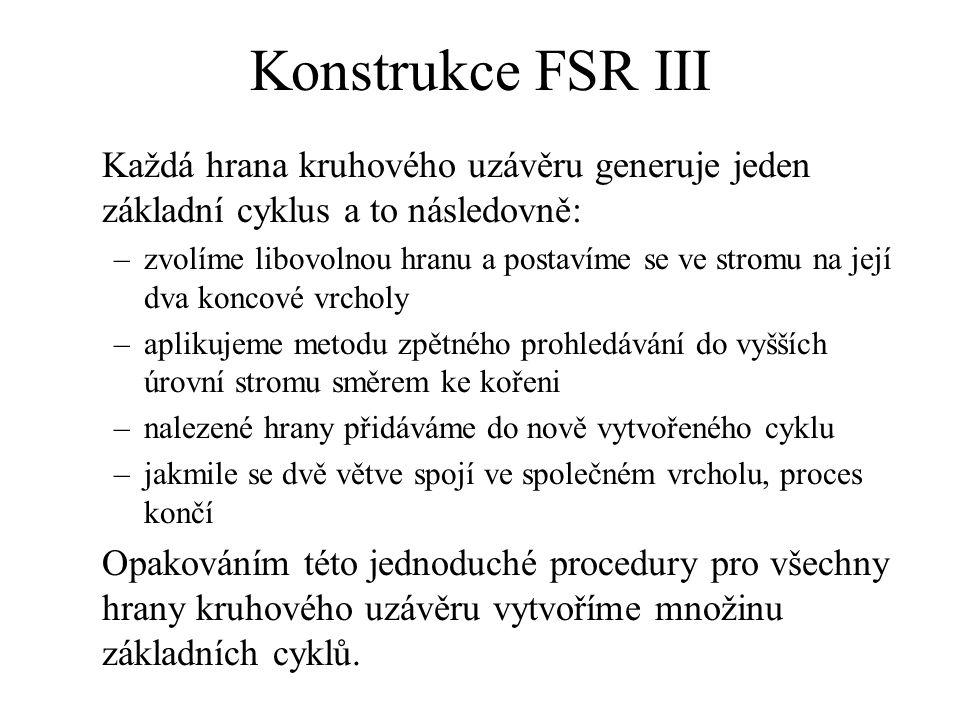 Konstrukce FSR III Každá hrana kruhového uzávěru generuje jeden základní cyklus a to následovně: