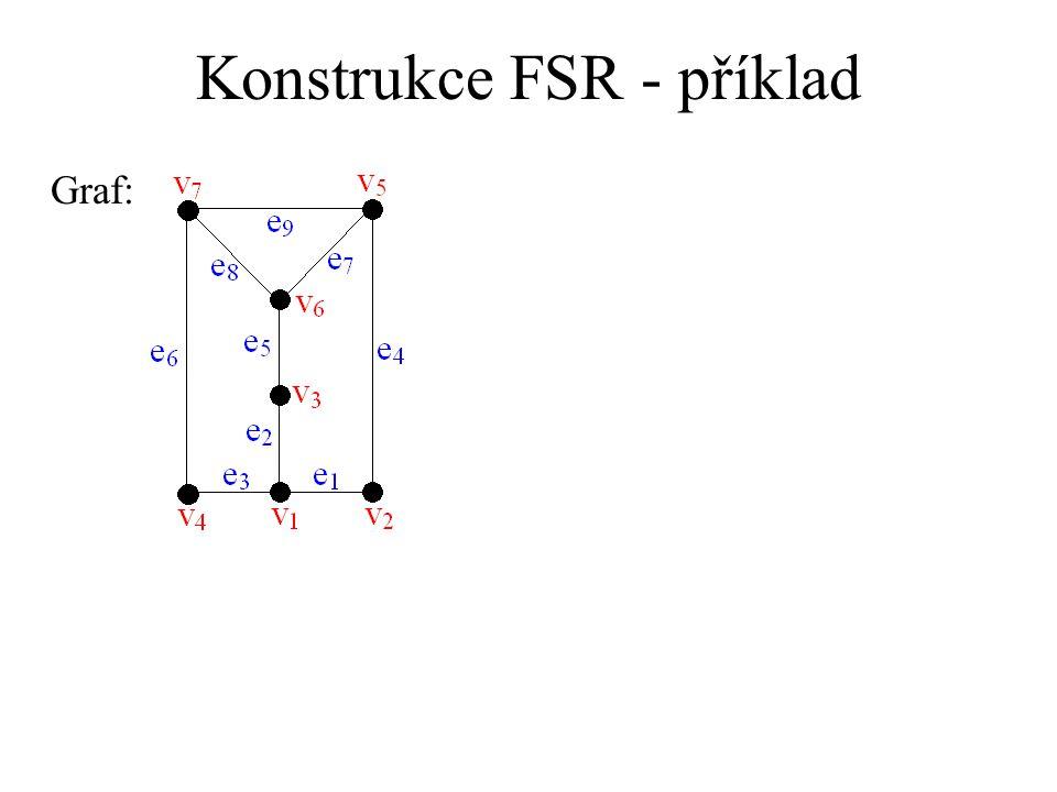 Konstrukce FSR - příklad
