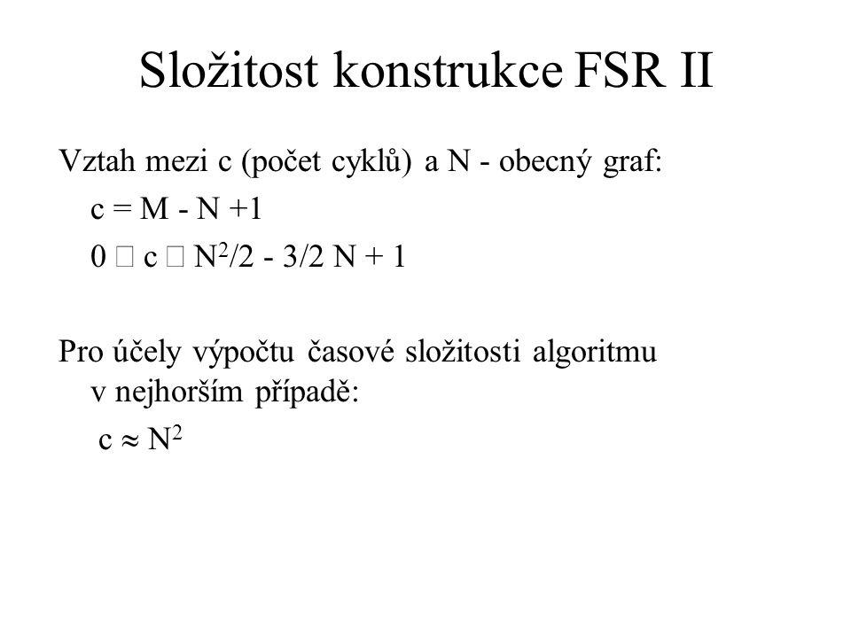 Složitost konstrukce FSR II