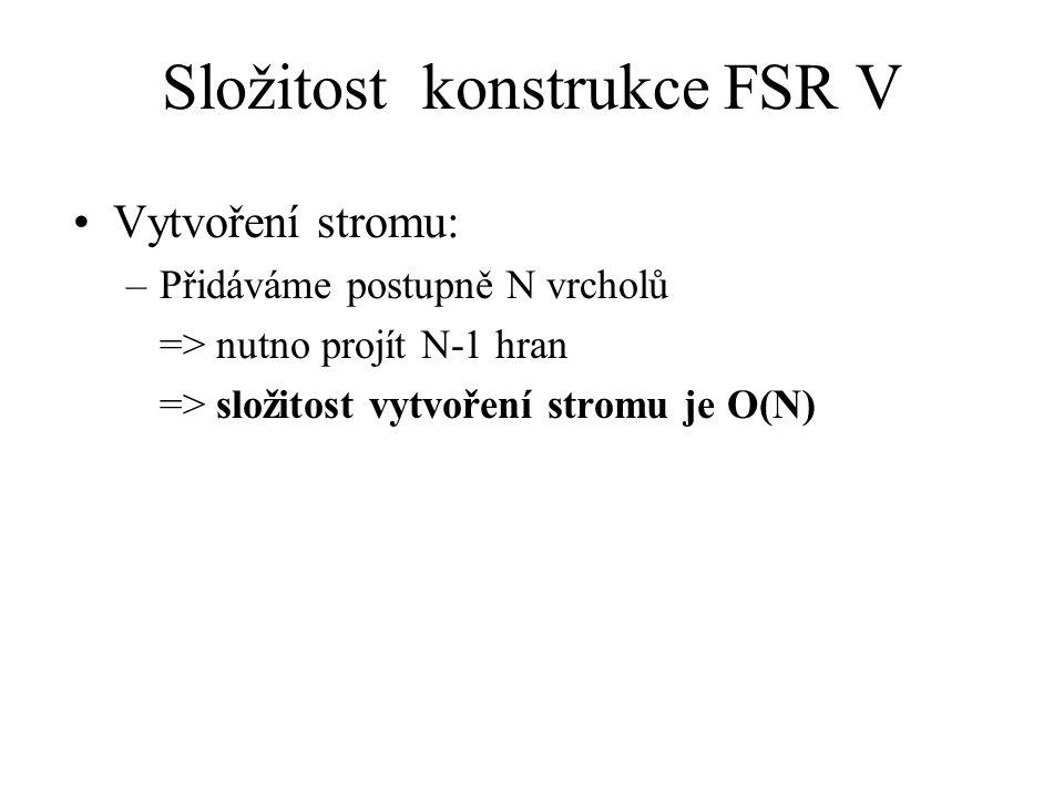 Složitost konstrukce FSR V
