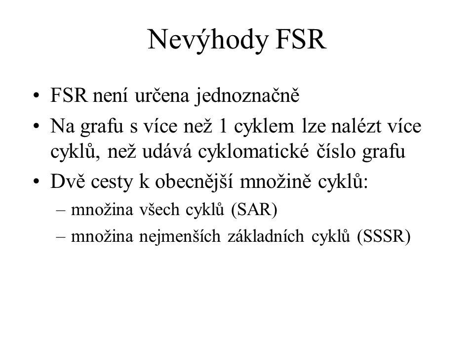 Nevýhody FSR FSR není určena jednoznačně