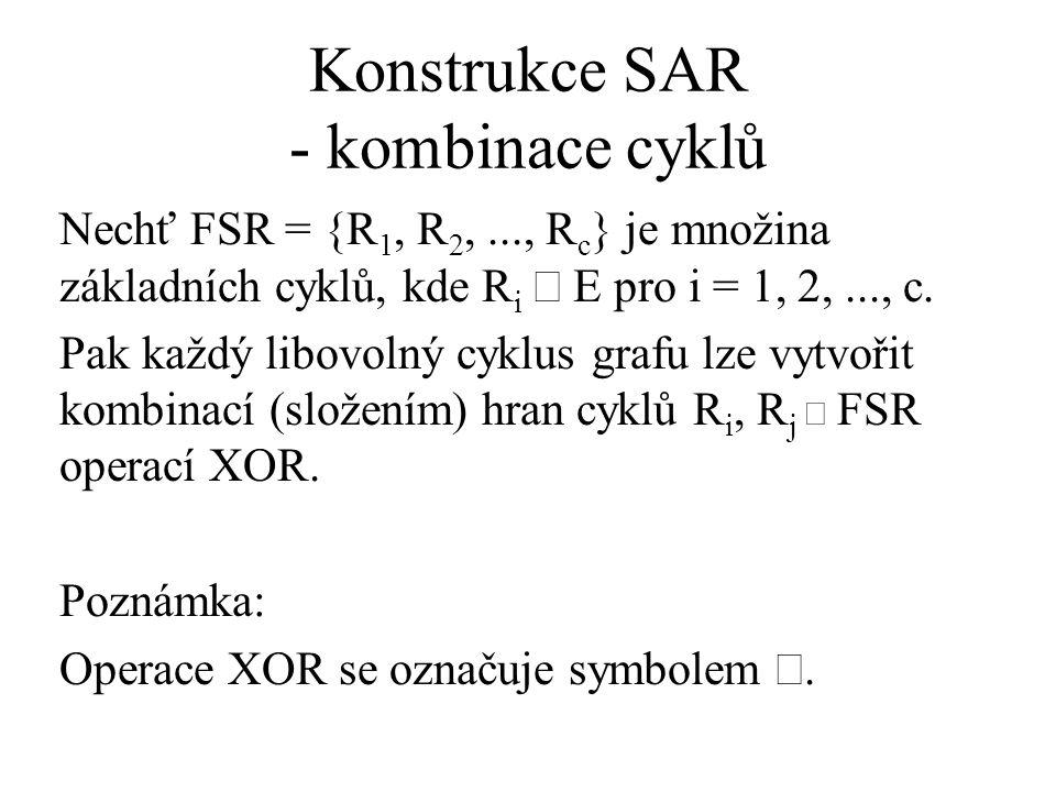 Konstrukce SAR - kombinace cyklů