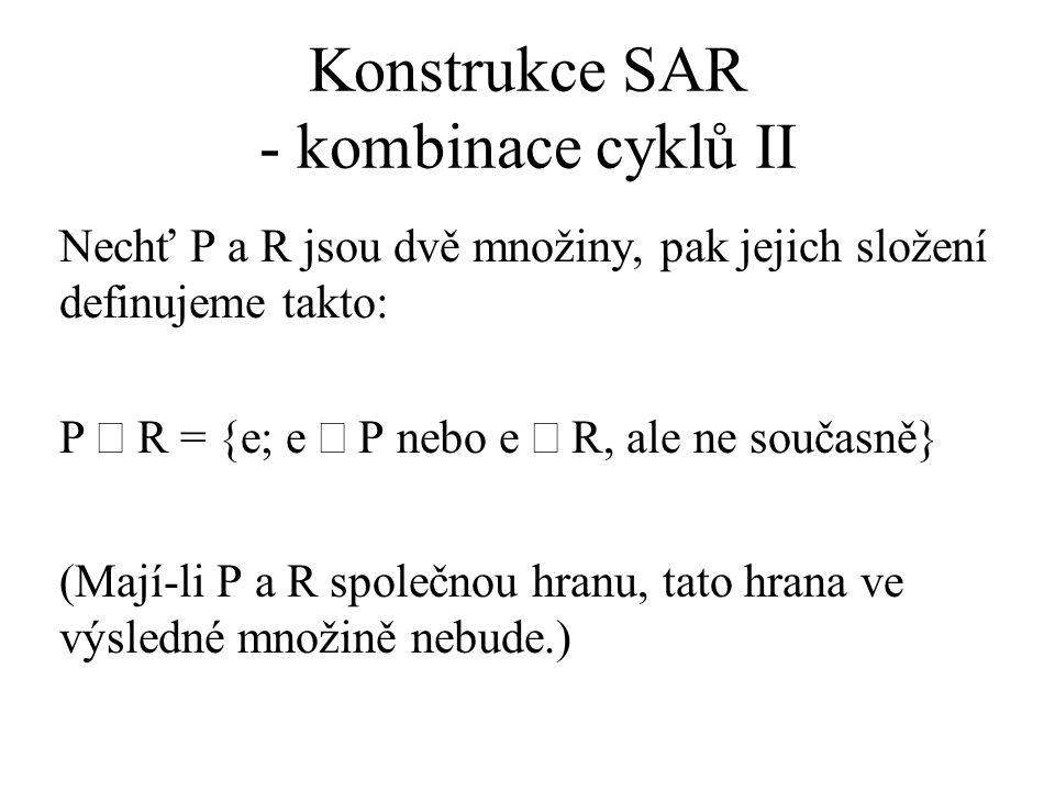 Konstrukce SAR - kombinace cyklů II