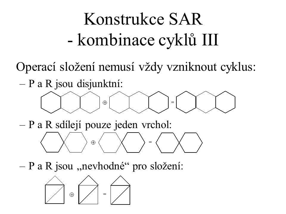 Konstrukce SAR - kombinace cyklů III