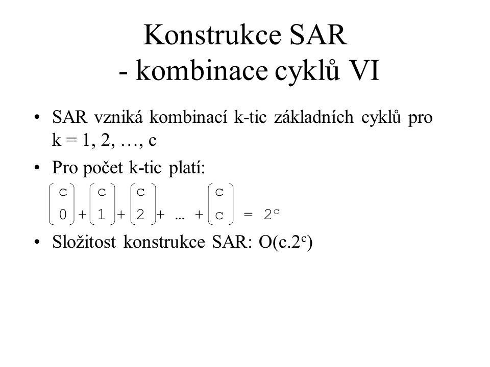 Konstrukce SAR - kombinace cyklů VI