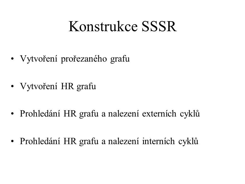 Konstrukce SSSR Vytvoření prořezaného grafu Vytvoření HR grafu