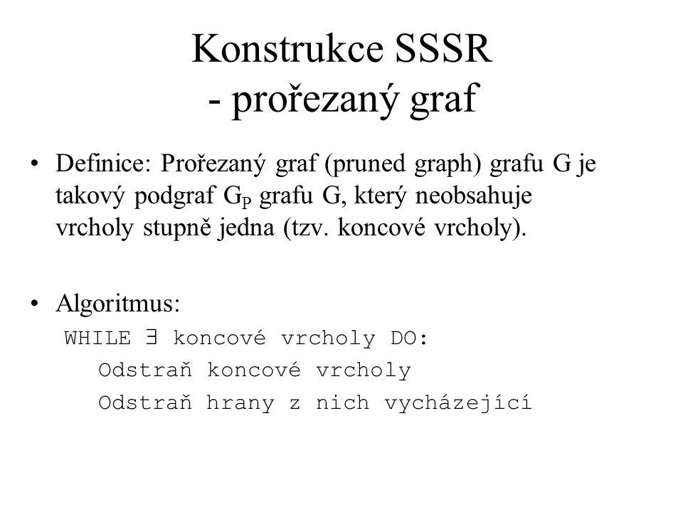 Konstrukce SSSR - prořezaný graf