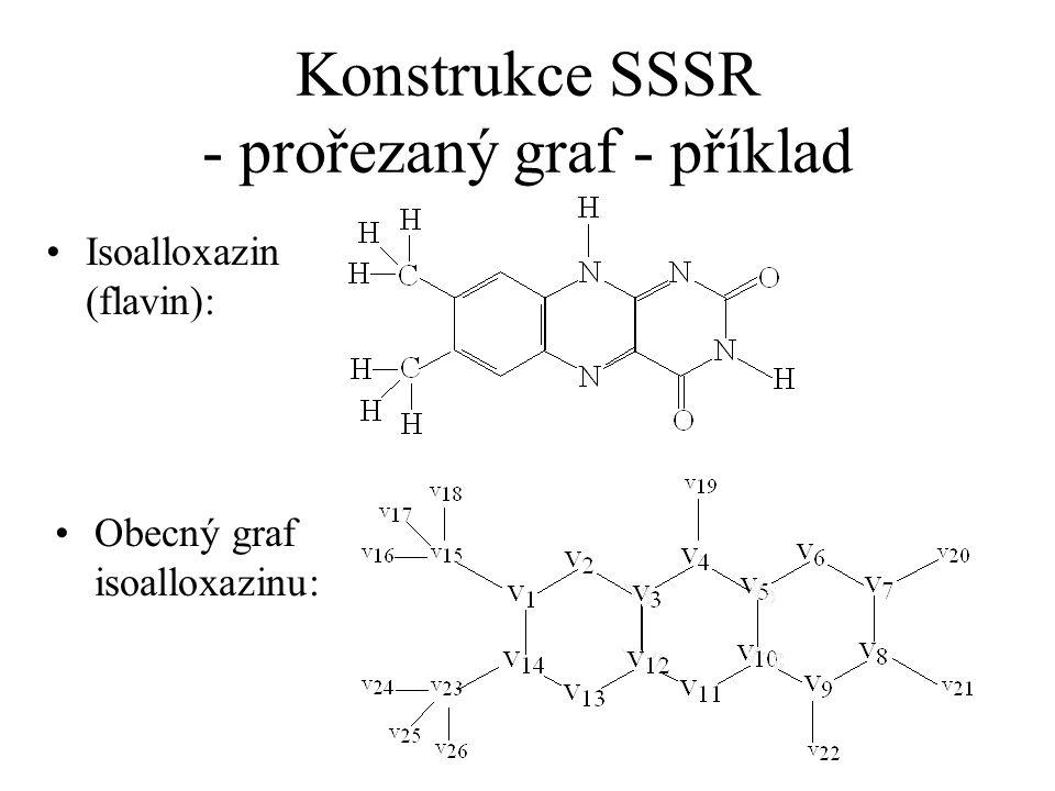 Konstrukce SSSR - prořezaný graf - příklad